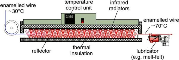 Infrared Preheater